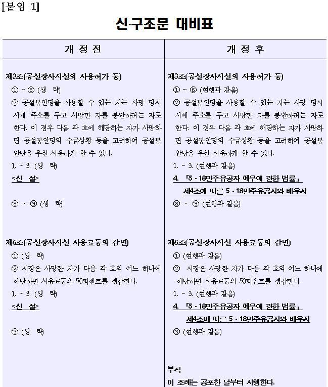 5.18민주유공자와 배우자의 사용허가 사항 등 알림 이미지2번째
