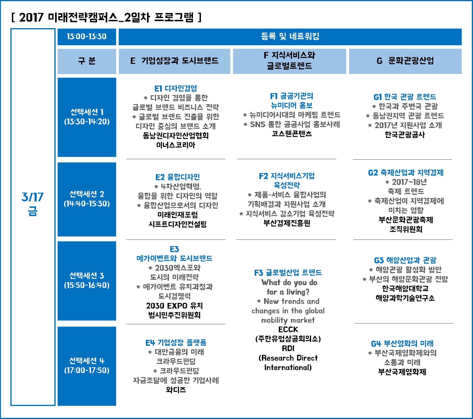 2017 미래전략캠퍼스 개최 알림 이미지2번째