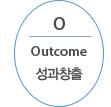 O - Outcome 성과창출