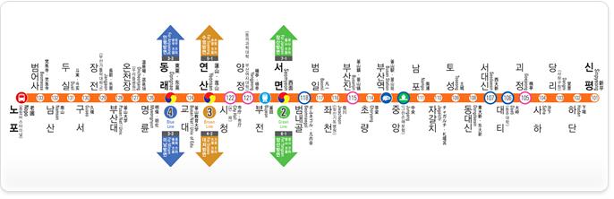 부산지하철 노선안내도, 지하철 1호선 자갈치, 남포동