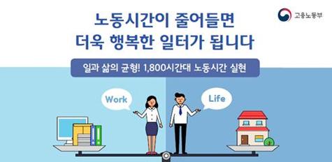 노동시간 단축(주52시간) 안내